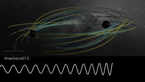 Fondo de ondas gravitacionales que se espera de binarias de agujeros negros como GW150914