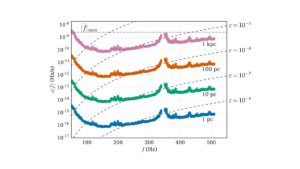 ALL-SKY SEARCH FOR CONTINUOUS GRAVITATIONAL WAVES WITH THE EINSTEIN@HOME DISTRIBUTED COMPUTING SYSTEM